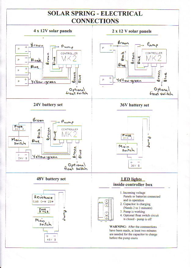 wiring diagram of control panel box submersible water pump water pump wiring troubleshooting repair 3 phase submersible pump wiring diagram